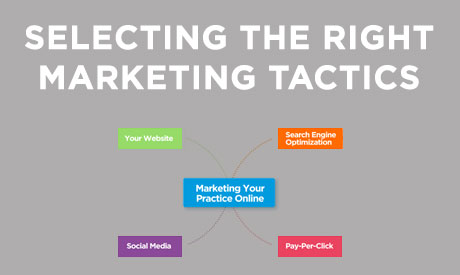 Selecting the Right Dental Marketing Tactics Infographic