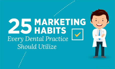 25 Dental Marketing Ideas for Every Practice Infographic