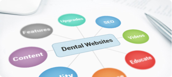 Key Dental Website Elements.